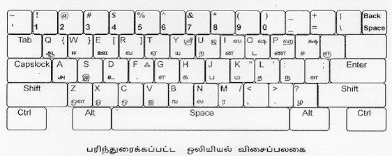 phonetic keyboard